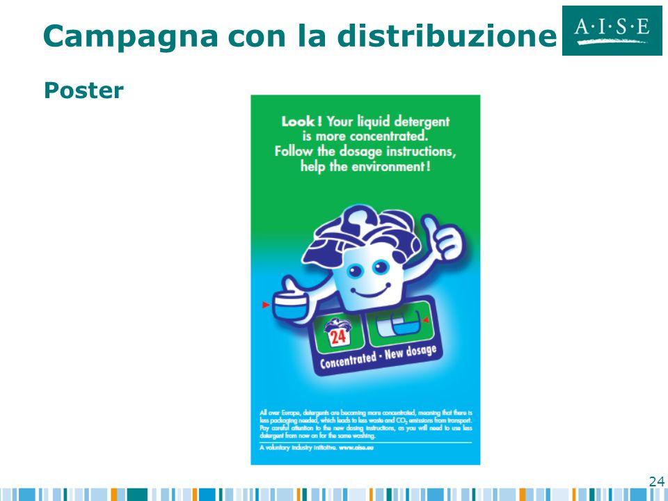 24 Poster Campagna con la distribuzione