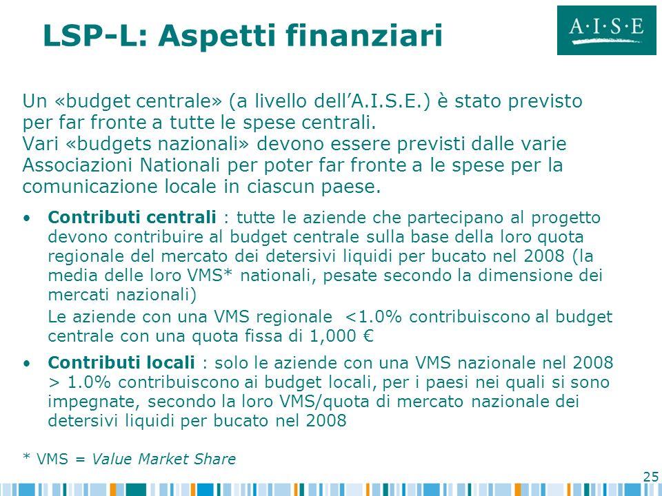 25 Un «budget centrale» (a livello dellA.I.S.E.) è stato previsto per far fronte a tutte le spese centrali. Vari «budgets nazionali» devono essere pre