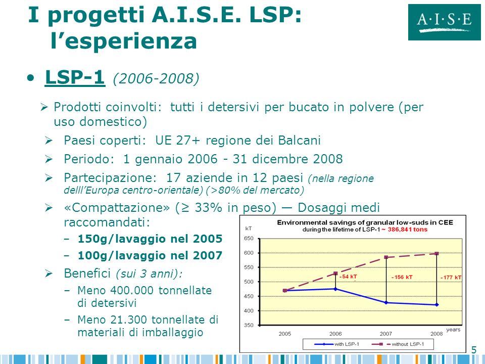 5 I progetti A.I.S.E. LSP: lesperienza LSP-1 (2006-2008) Prodotti coinvolti: tutti i detersivi per bucato in polvere (per uso domestico) Paesi coperti
