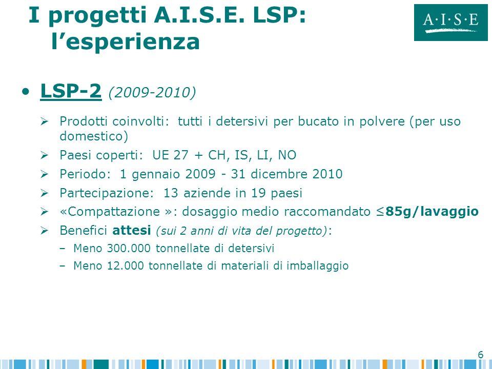 7 Codice LSP-1 LSP-2 Un successo: > 80% del mercato coinvolto Significativi benefici di sostenibilità raggiunti ma: Focalizzati solo sui detersivi in polvere Opportunità per una iniziativa simile per i detersivi per bucato liquidi => L iniziativa A.I.S.E.