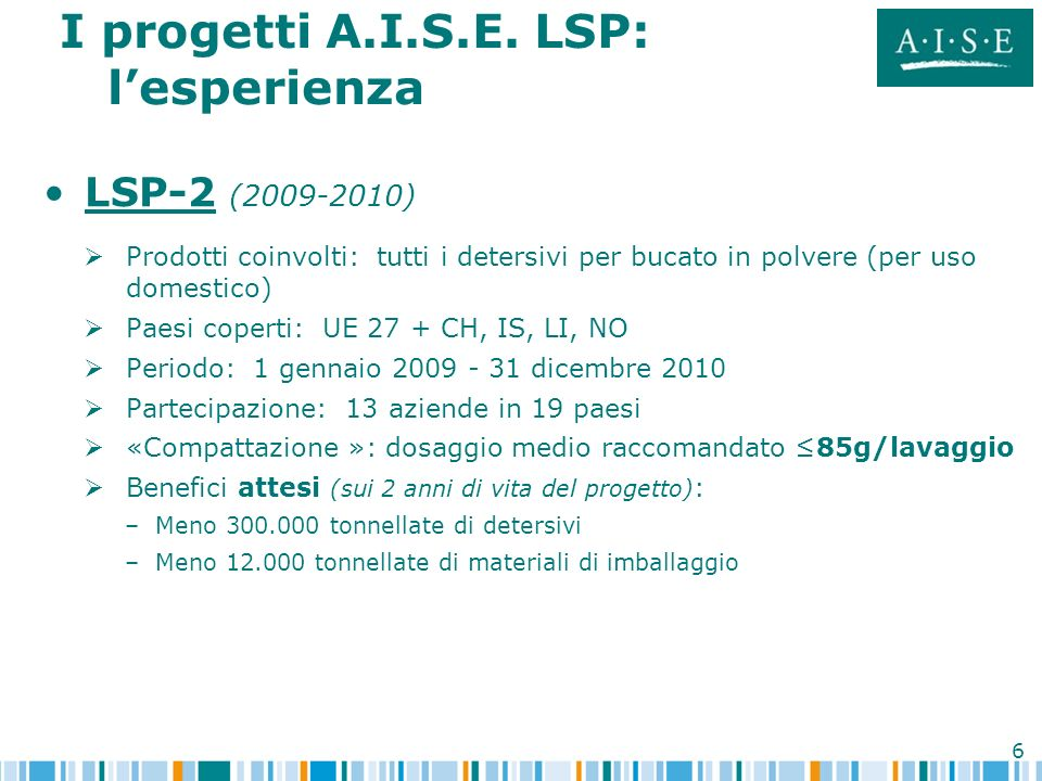 27 GRAZIE! Domande / Risposte www.aise.eu/lsps