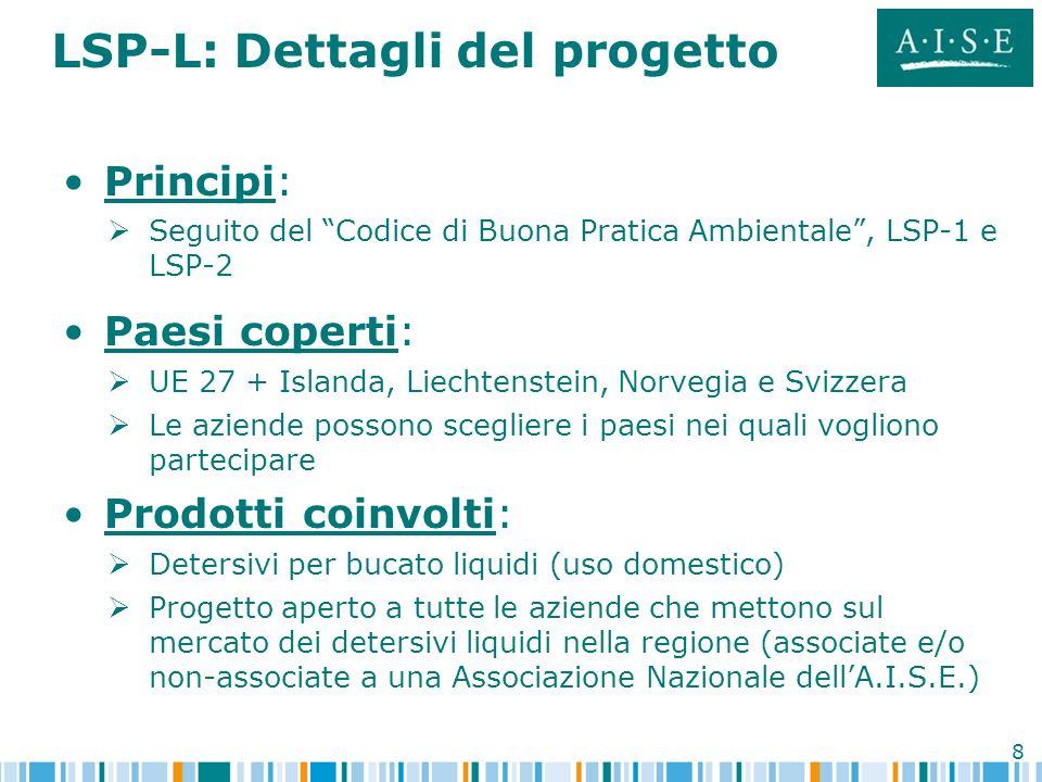 8 LSP-L: Dettagli del progetto Principi: Seguito del Codice di Buona Pratica Ambientale, LSP-1 e LSP-2 Paesi coperti: UE 27 + Islanda, Liechtenstein,