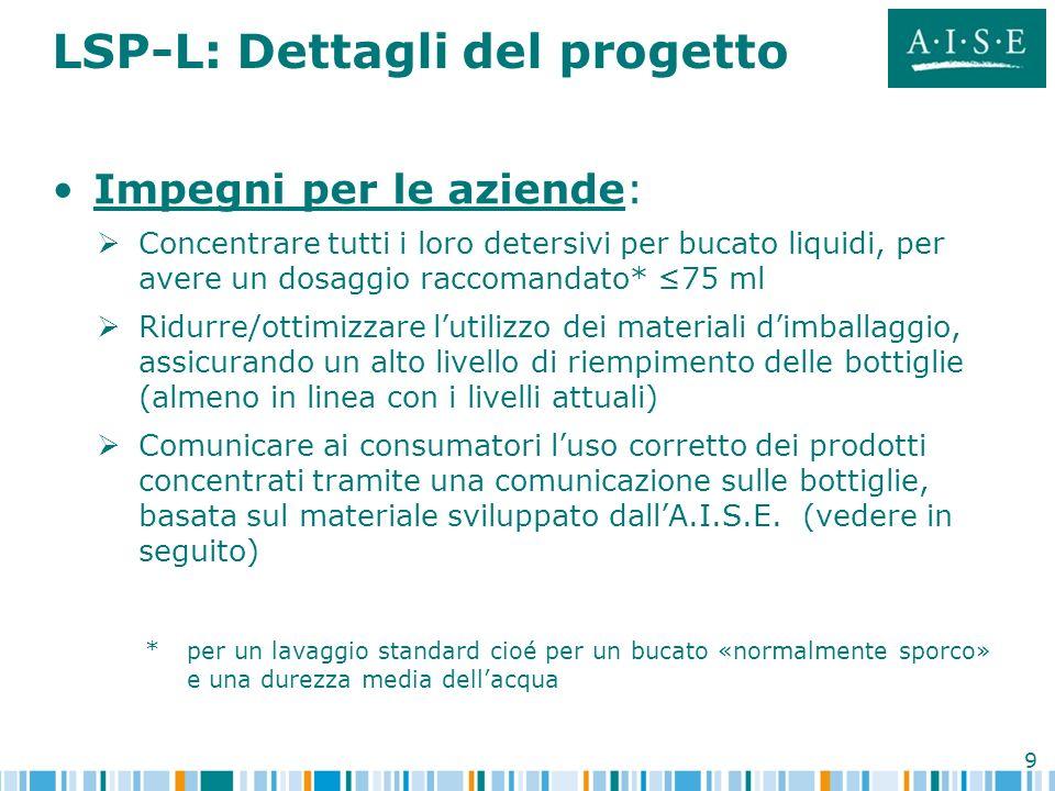9 LSP-L: Dettagli del progetto Impegni per le aziende: Concentrare tutti i loro detersivi per bucato liquidi, per avere un dosaggio raccomandato* 75 m