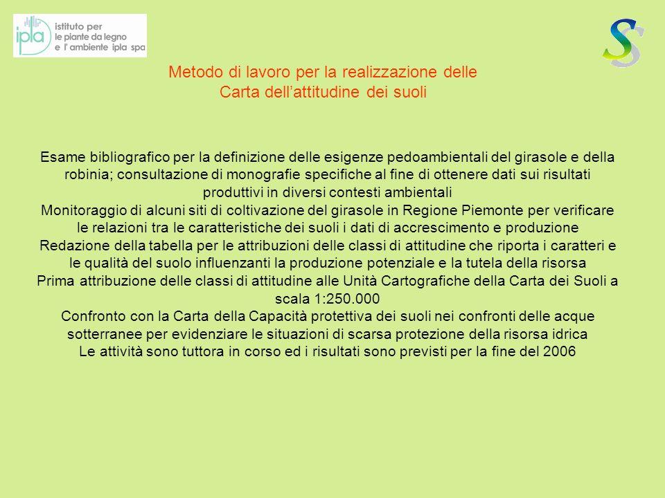 Metodo di lavoro per la realizzazione delle Carta dellattitudine dei suoli Esame bibliografico per la definizione delle esigenze pedoambientali del gi
