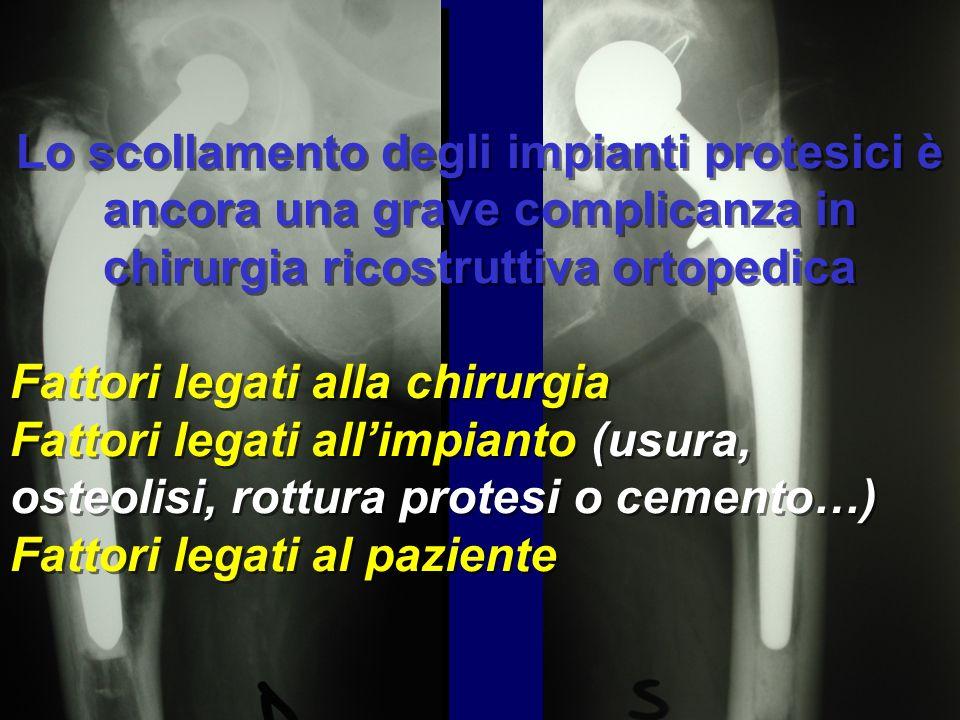 Lo scollamento degli impianti protesici è ancora una grave complicanza in chirurgia ricostruttiva ortopedica Fattori legati alla chirurgia Fattori leg