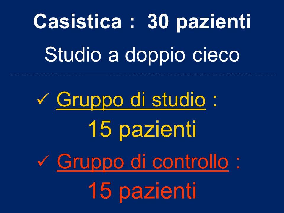 Casistica : 30 pazienti Studio a doppio cieco Gruppo di studio : 15 pazienti Gruppo di controllo : 15 pazienti