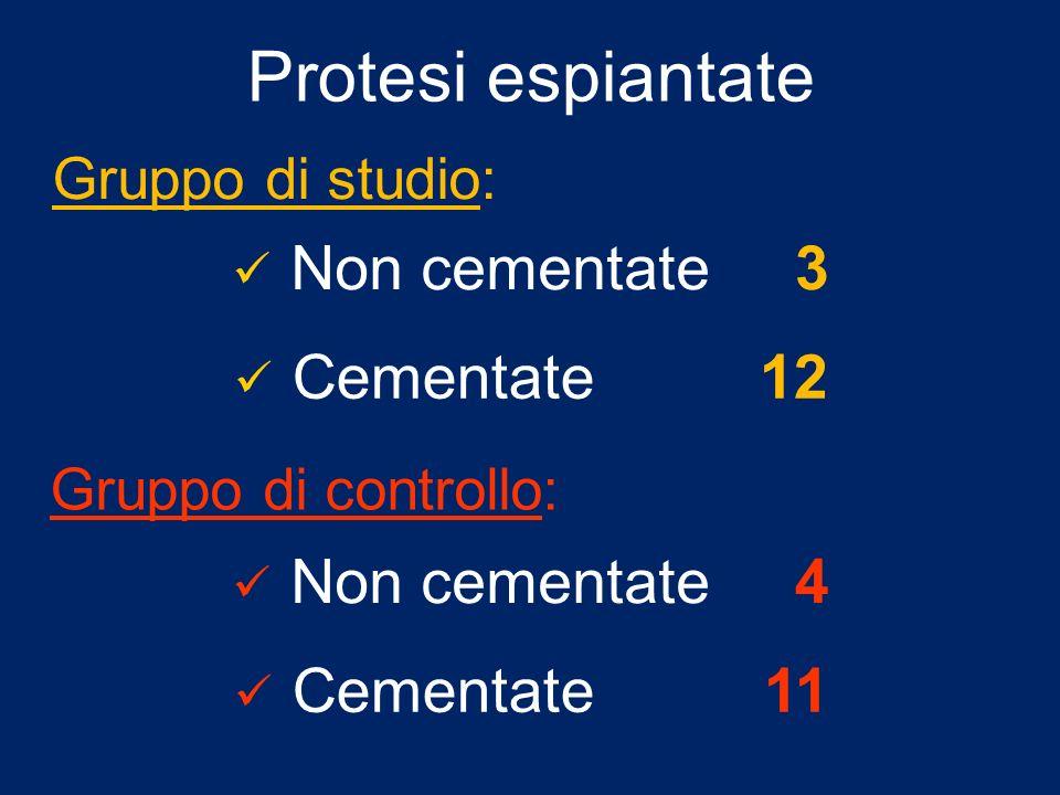 Gruppo di studio: Protesi espiantate Non cementate3 Cementate12 Gruppo di controllo: Non cementate4 Cementate11