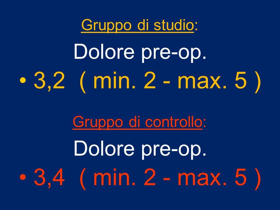 Gruppo di studio: Dolore pre-op. 3,2 ( min. 2 - max. 5 ) Gruppo di controllo: Dolore pre-op. 3,4 ( min. 2 - max. 5 )