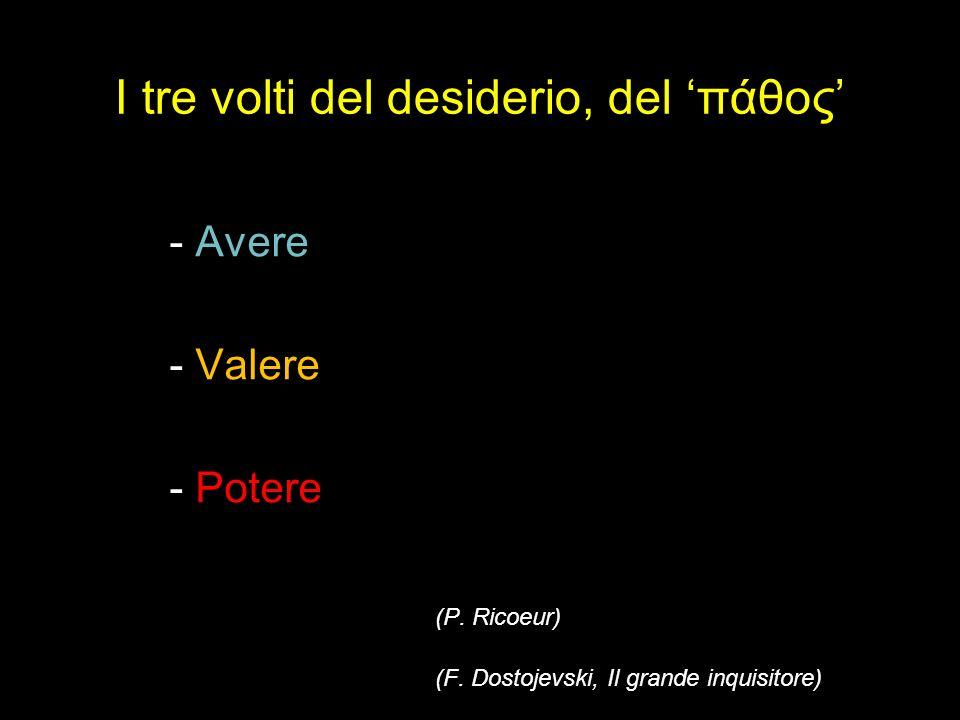 I tre volti del desiderio, del πάθος - Avere - Valere - Potere (P. Ricoeur) (F. Dostojevski, Il grande inquisitore)