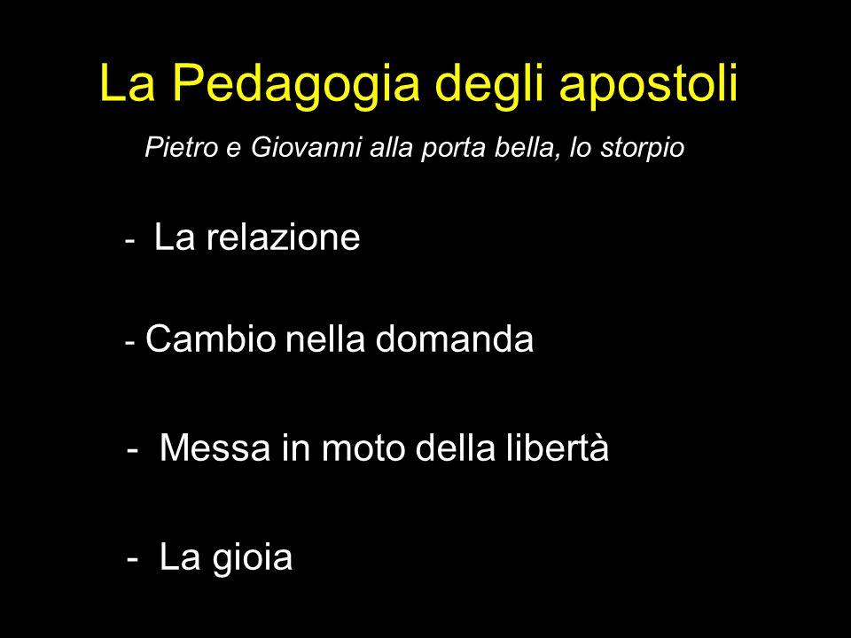 La Pedagogia degli apostoli Pietro e Giovanni alla porta bella, lo storpio - La relazione - Cambio nella domanda - Messa in moto della libertà - La gi