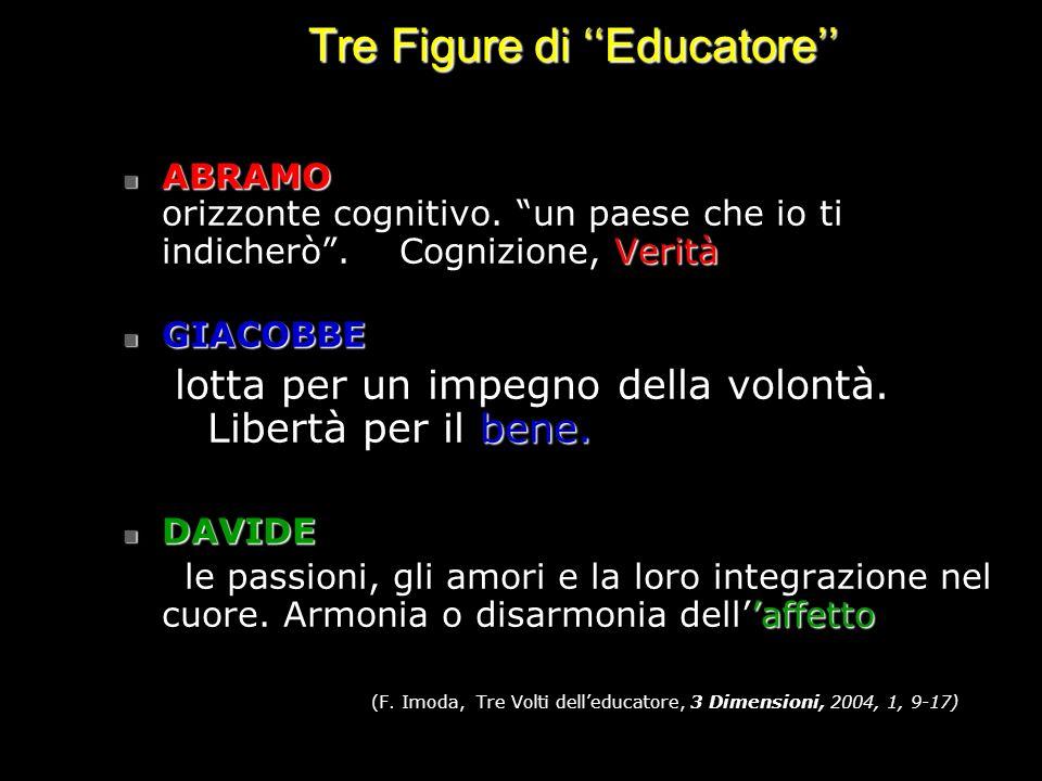 Tre Figure di Educatore ABRAMO ABRAMO orizzonte cognitivo. un paese che io ti indicherò. Cognizione, Verità GIACOBBE GIACOBBE lotta per un impegno del