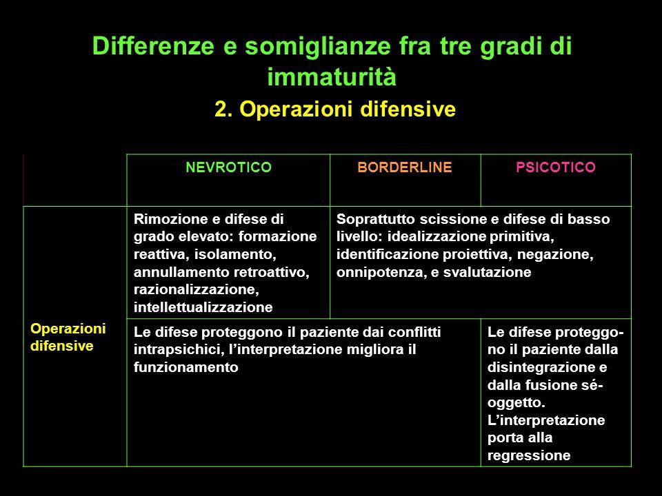 NEVROTICOBORDERLINEPSICOTICO Operazioni difensive Rimozione e difese di grado elevato: formazione reattiva, isolamento, annullamento retroattivo, razi