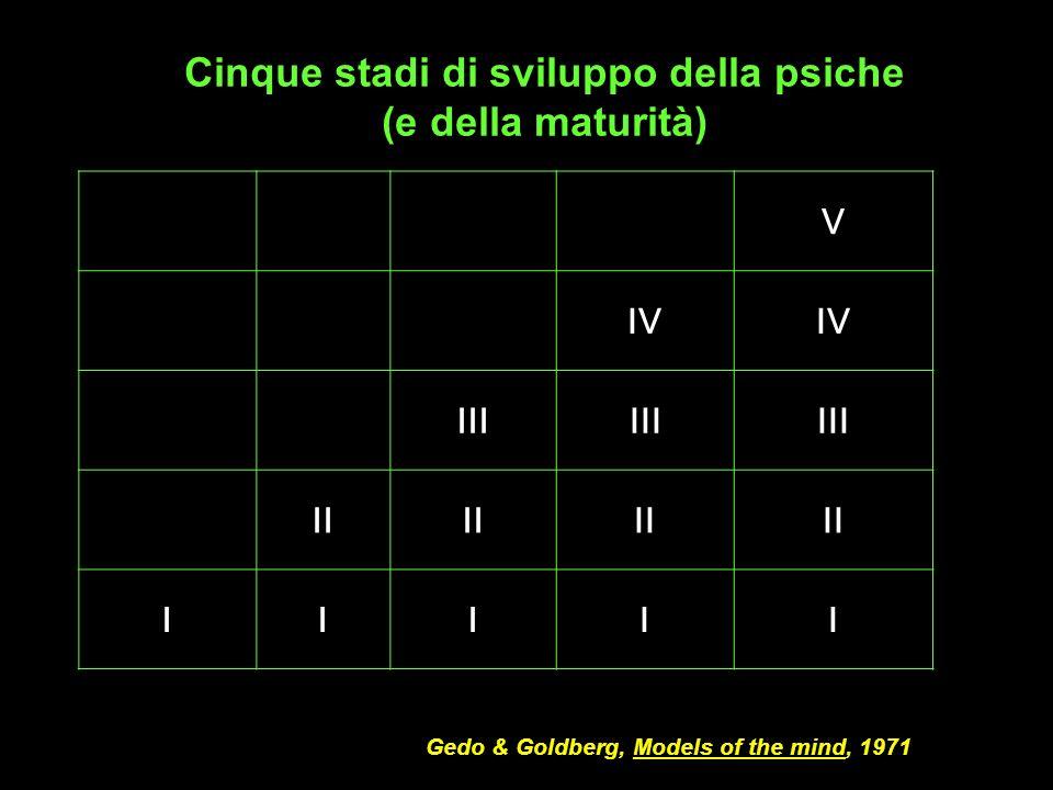 V IV III II IIIII Gedo & Goldberg, Models of the mind, 1971 Cinque stadi di sviluppo della psiche (e della maturità)