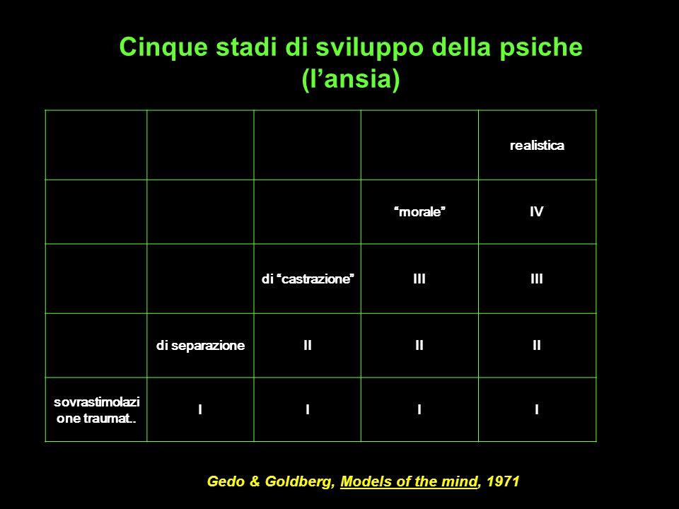 realistica moraleIV di castrazioneIII di separazioneII sovrastimolazi one traumat.. IIII Gedo & Goldberg, Models of the mind, 1971 Cinque stadi di svi