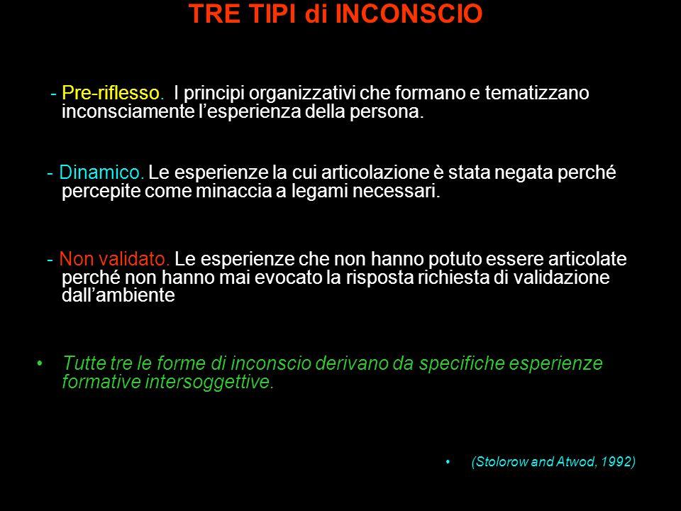 TRE TIPI di INCONSCIO - Pre-riflesso. I principi organizzativi che formano e tematizzano inconsciamente lesperienza della persona. - Dinamico. Le espe