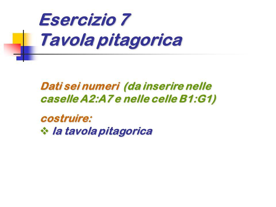 Esercizio 7 Tavola pitagorica Dati sei numeri (da inserire nelle caselle A2:A7 e nelle celle B1:G1) costruire: la tavola pitagorica la tavola pitagori