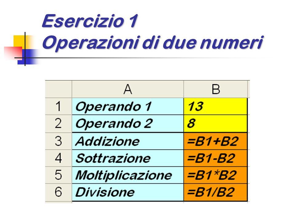 Esercizio 4 Operazioni con costante Dato un numero costante (da inserire nelle cella A1) e altri numeri (da inserire nelle celle A4:A7, D1:G1, D4:G7) calcolare: i relativi prodotti i relativi prodotti