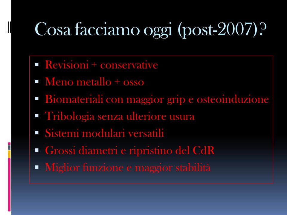 Cosa facciamo oggi (post-2007)? Revisioni + conservative Meno metallo + osso Biomateriali con maggior grip e osteoinduzione Tribologia senza ulteriore
