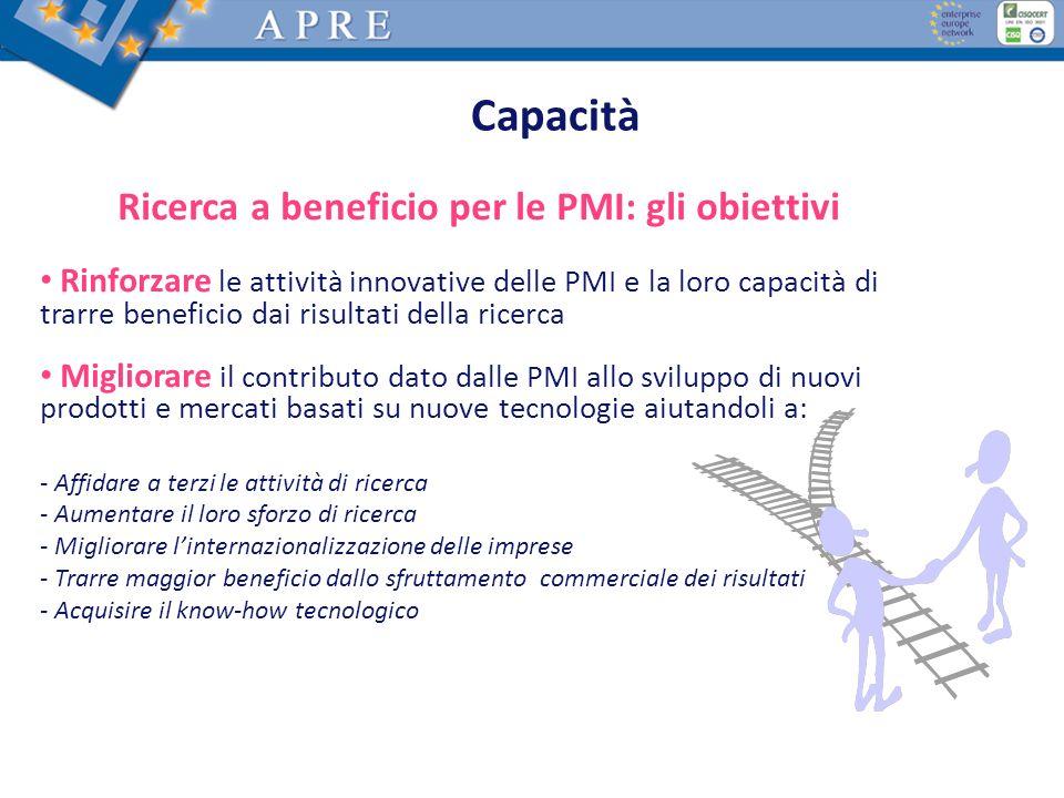 Ricerca a beneficio per le PMI: gli obiettivi Rinforzare le attività innovative delle PMI e la loro capacità di trarre beneficio dai risultati della r