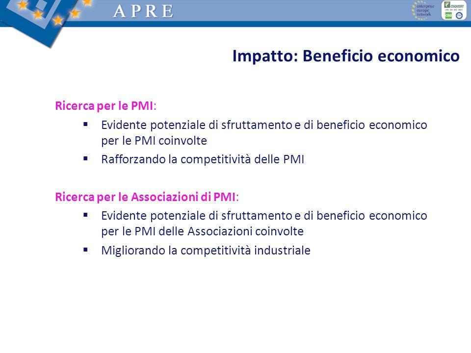 Impatto: Beneficio economico Ricerca per le PMI: Evidente potenziale di sfruttamento e di beneficio economico per le PMI coinvolte Rafforzando la comp