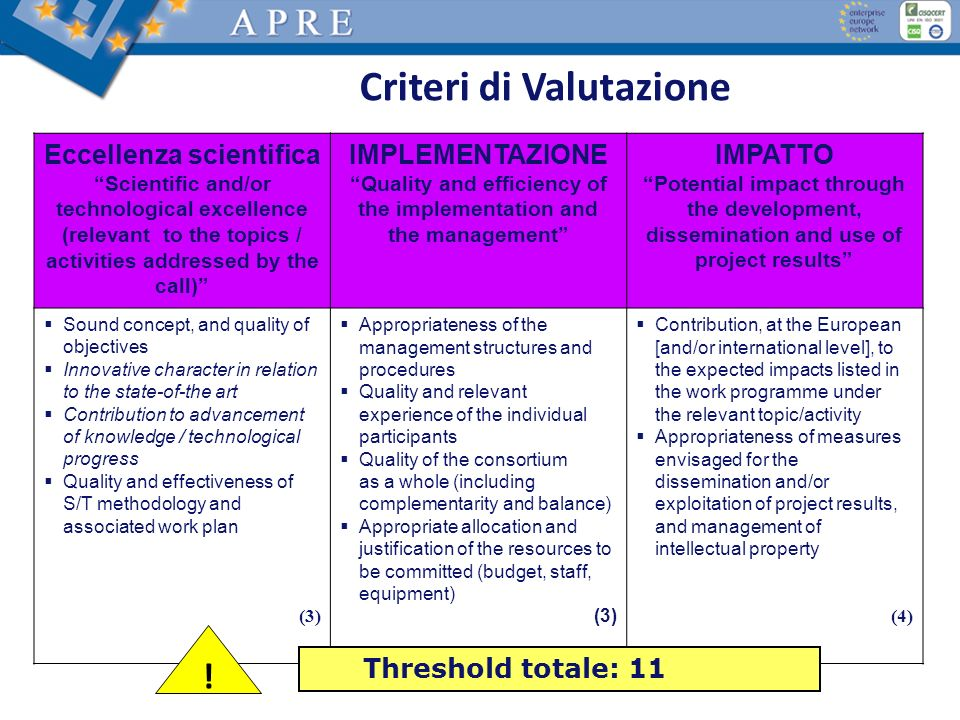 Criteri di Valutazione Eccellenza scientifica Scientific and/or technological excellence (relevant to the topics / activities addressed by the call) I