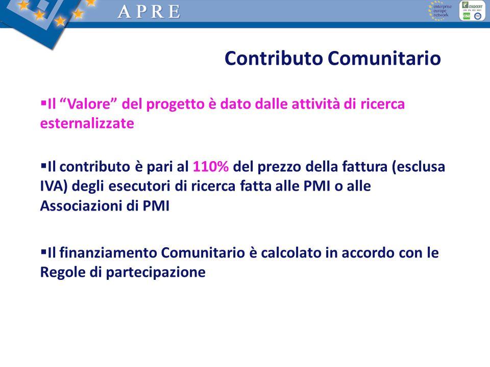 Contributo Comunitario Il Valore del progetto è dato dalle attività di ricerca esternalizzate Il contributo è pari al 110% del prezzo della fattura (e