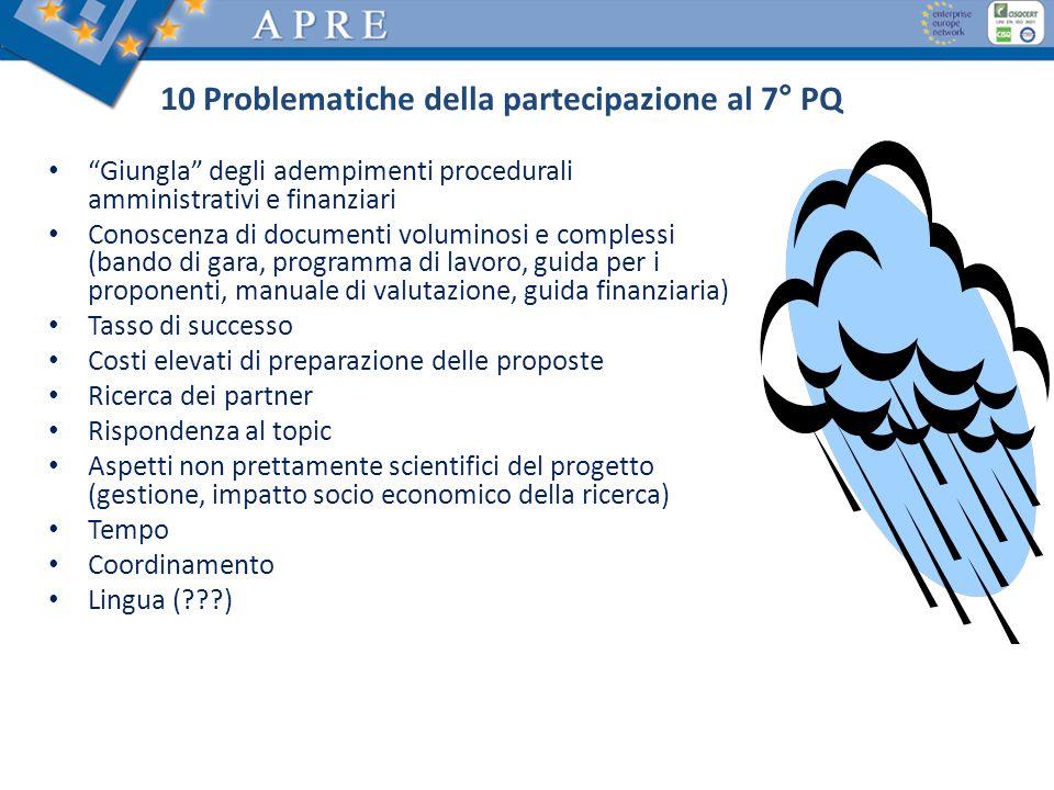 10 Problematiche della partecipazione al 7° PQ Giungla degli adempimenti procedurali amministrativi e finanziari Conoscenza di documenti voluminosi e