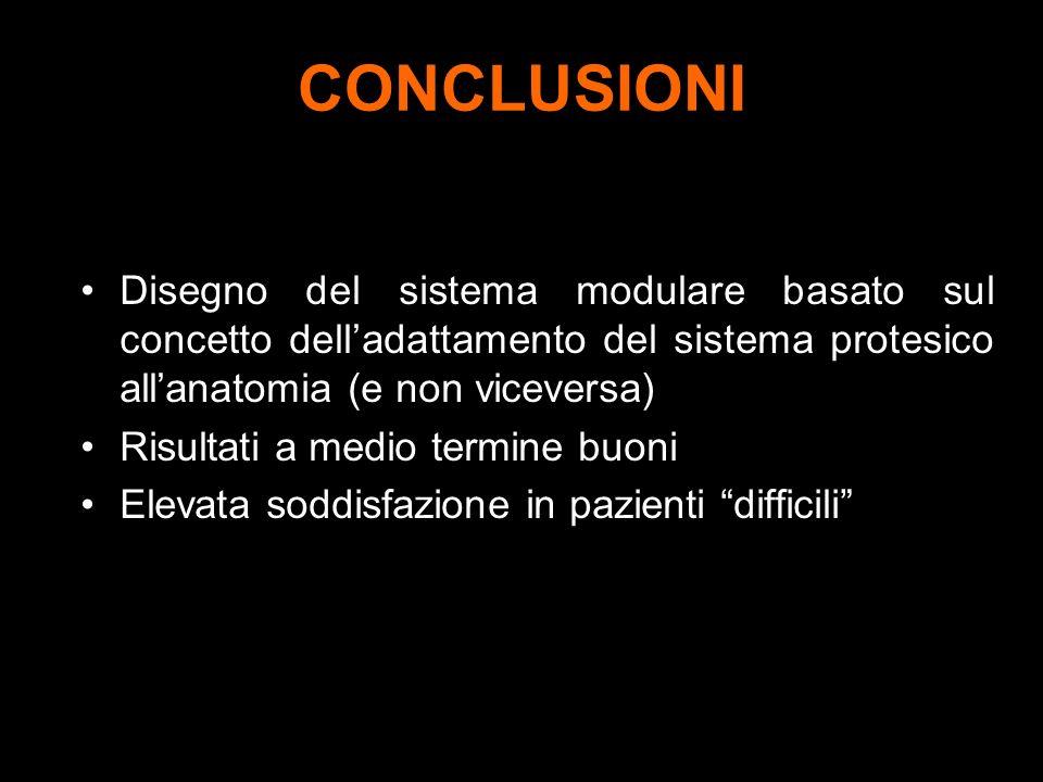 CONCLUSIONI Disegno del sistema modulare basato sul concetto delladattamento del sistema protesico allanatomia (e non viceversa) Risultati a medio ter