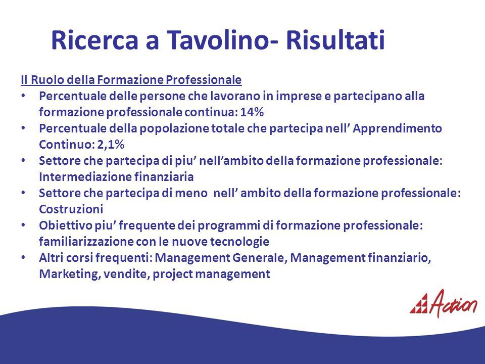 Ricerca a Tavolino- Risultati Il Ruolo della Formazione Professionale Percentuale delle persone che lavorano in imprese e partecipano alla formazione