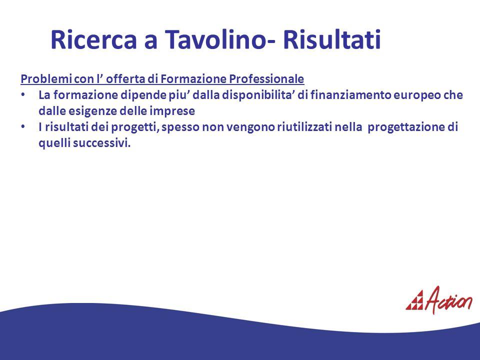 Ricerca a Tavolino- Risultati Problemi con l offerta di Formazione Professionale La formazione dipende piu dalla disponibilita di finanziamento europe