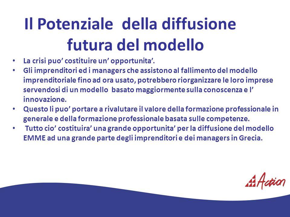 Il Potenziale della diffusione futura del modello La crisi puo costituire un opportunita. Gli imprenditori ed i managers che assistono al fallimento d