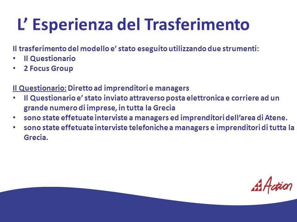 L Esperienza del Trasferimento Il trasferimento del modello e stato eseguito utilizzando due strumenti: Il Questionario 2 Focus Group Il Questionario: