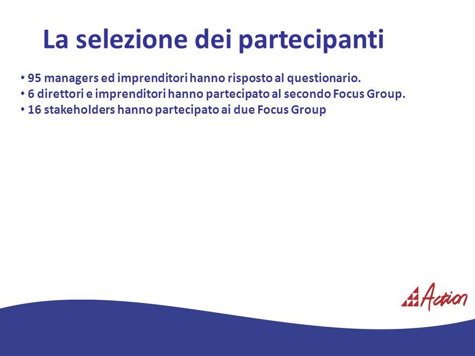 La selezione dei partecipanti 95 managers ed imprenditori hanno risposto al questionario. 6 direttori e imprenditori hanno partecipato al secondo Focu