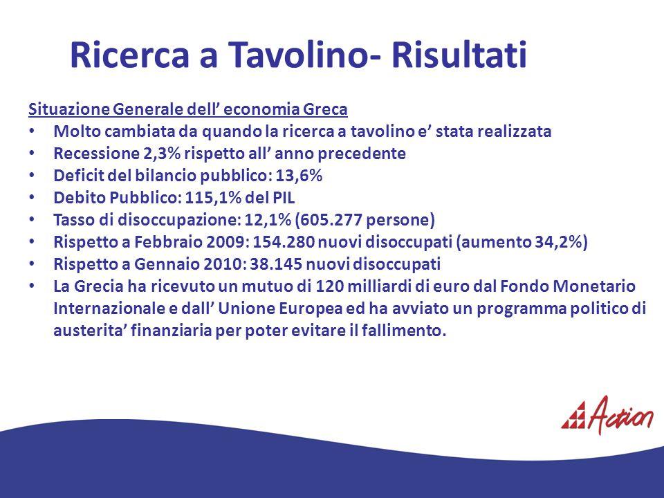 Ricerca a Tavolino- Risultati Situazione Generale dell economia Greca Molto cambiata da quando la ricerca a tavolino e stata realizzata Recessione 2,3