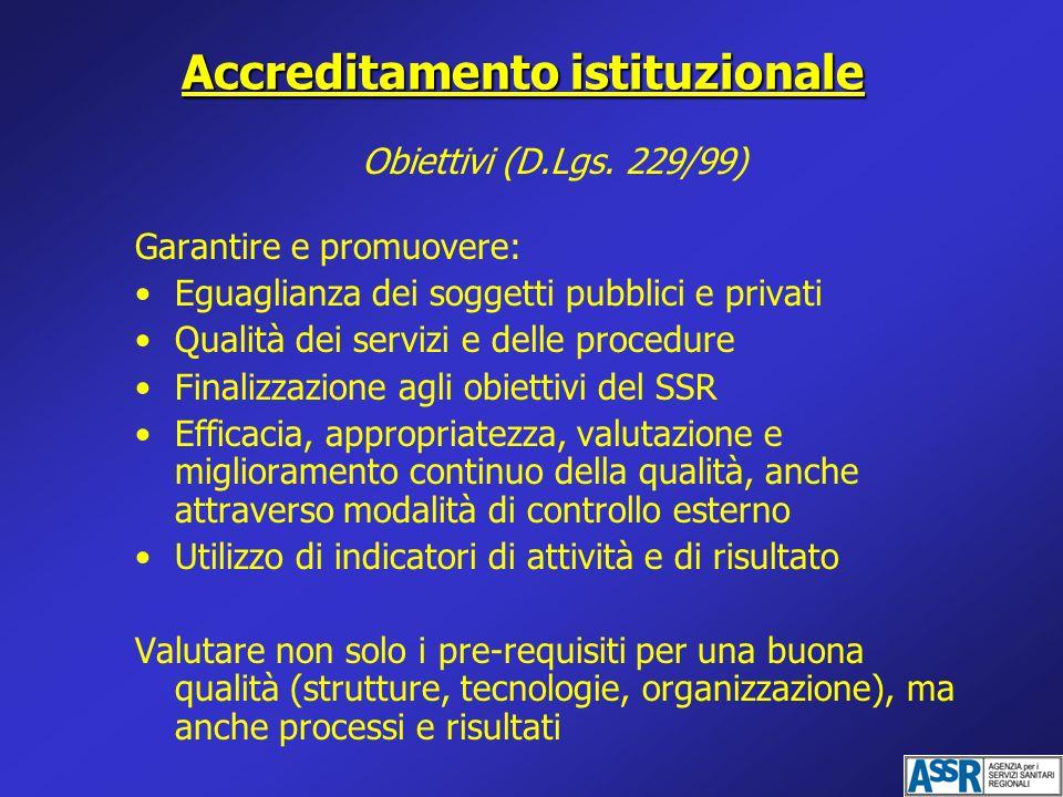 Accreditamento istituzionale Obiettivi (D.Lgs. 229/99) Garantire e promuovere: Eguaglianza dei soggetti pubblici e privati Qualità dei servizi e delle