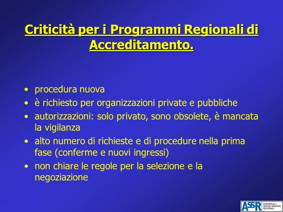 Criticità per i Programmi Regionali di Accreditamento. procedura nuova è richiesto per organizzazioni private e pubbliche autorizzazioni: solo privato