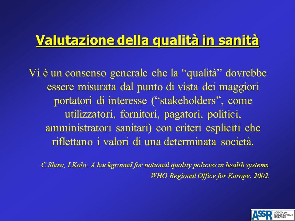 Valutazione della qualità in sanità Vi è un consenso generale che la qualità dovrebbe essere misurata dal punto di vista dei maggiori portatori di int
