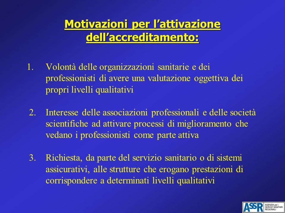 Motivazioni per lattivazione dellaccreditamento: 1.Volontà delle organizzazioni sanitarie e dei professionisti di avere una valutazione oggettiva dei