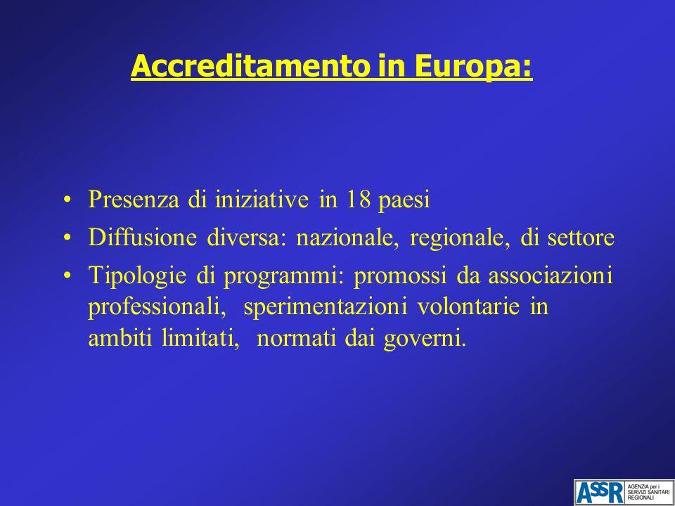 Accreditamento in Europa: Presenza di iniziative in 18 paesi Diffusione diversa: nazionale, regionale, di settore Tipologie di programmi: promossi da