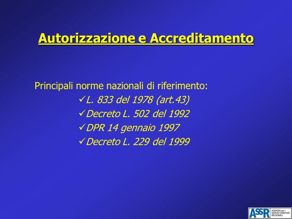 Autorizzazione e Accreditamento Principali norme nazionali di riferimento: L. 833 del 1978 (art.43) Decreto L. 502 del 1992 DPR 14 gennaio 1997 Decret