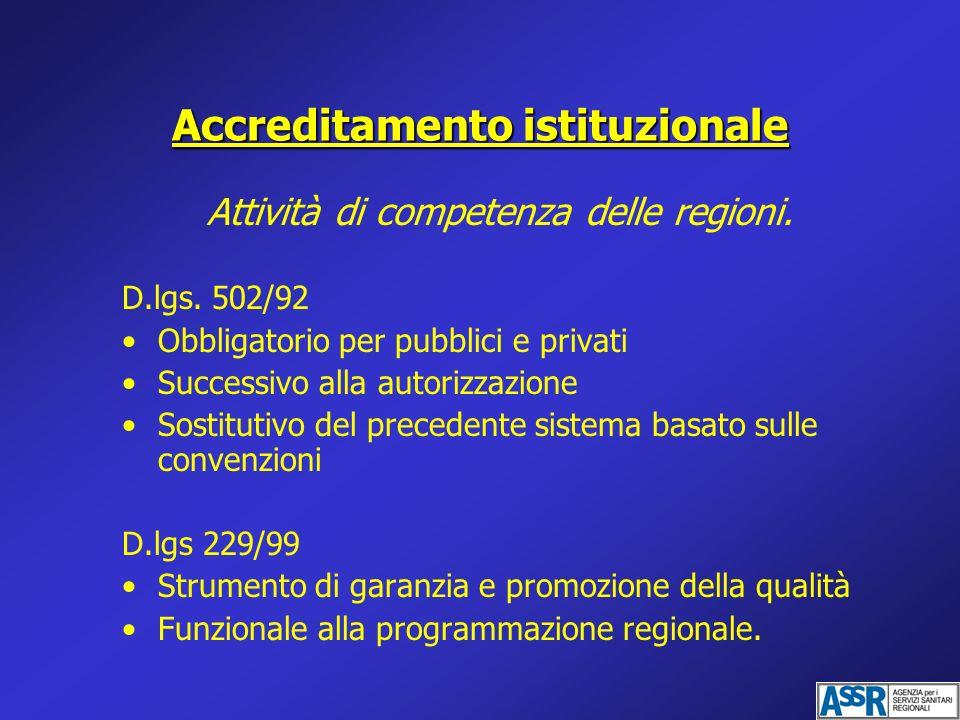 Accreditamento istituzionale Attività di competenza delle regioni. D.lgs. 502/92 Obbligatorio per pubblici e privati Successivo alla autorizzazione So