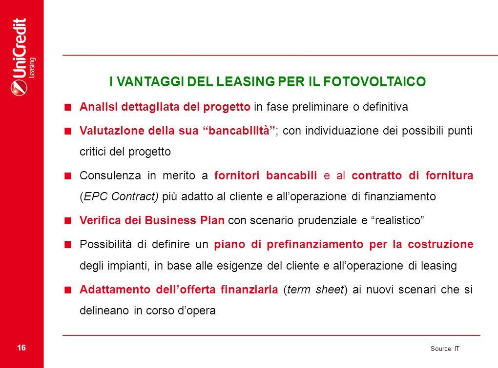16 Source: IT I VANTAGGI DEL LEASING PER IL FOTOVOLTAICO Analisi dettagliata del progetto in fase preliminare o definitiva Valutazione della sua banca