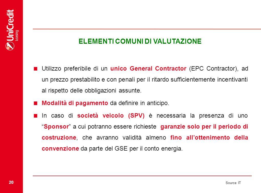 20 Source: IT ELEMENTI COMUNI DI VALUTAZIONE Utilizzo preferibile di un unico General Contractor (EPC Contractor), ad un prezzo prestabilito e con pen
