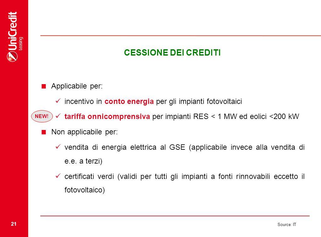 21 Source: IT CESSIONE DEI CREDITI Applicabile per: incentivo in conto energia per gli impianti fotovoltaici tariffa onnicomprensiva per impianti RES