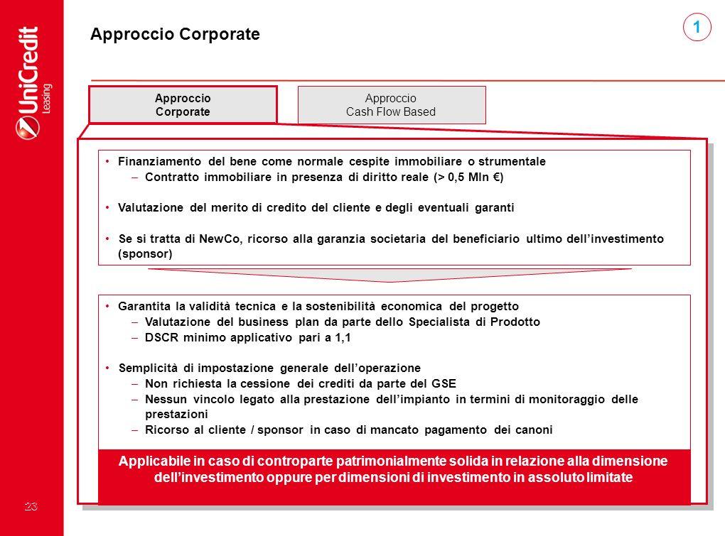 23 Approccio Corporate Approccio Corporate Approccio Cash Flow Based 1 Finanziamento del bene come normale cespite immobiliare o strumentale –Contratt