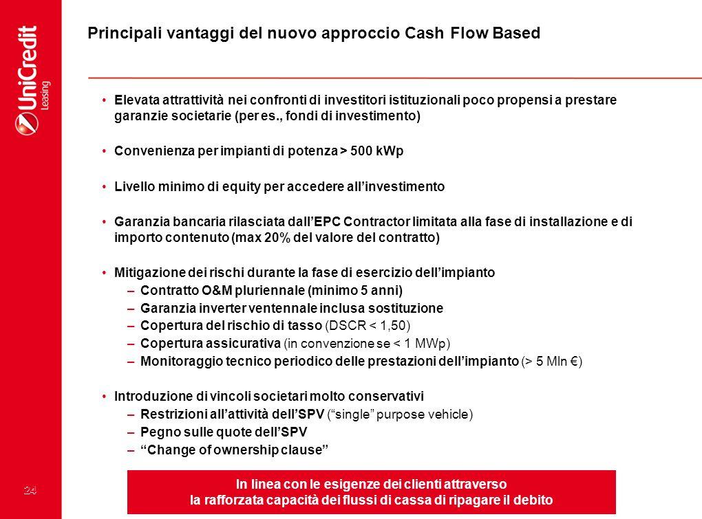 24 Principali vantaggi del nuovo approccio Cash Flow Based Elevata attrattività nei confronti di investitori istituzionali poco propensi a prestare ga