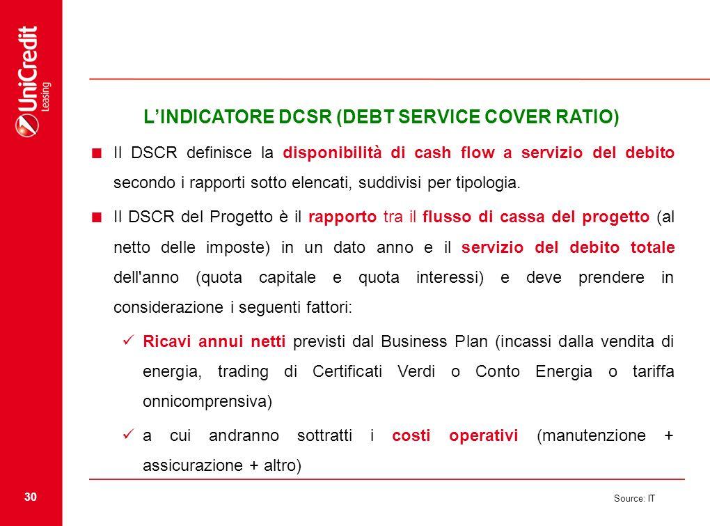 30 Source: IT LINDICATORE DCSR (DEBT SERVICE COVER RATIO) Il DSCR definisce la disponibilità di cash flow a servizio del debito secondo i rapporti sot