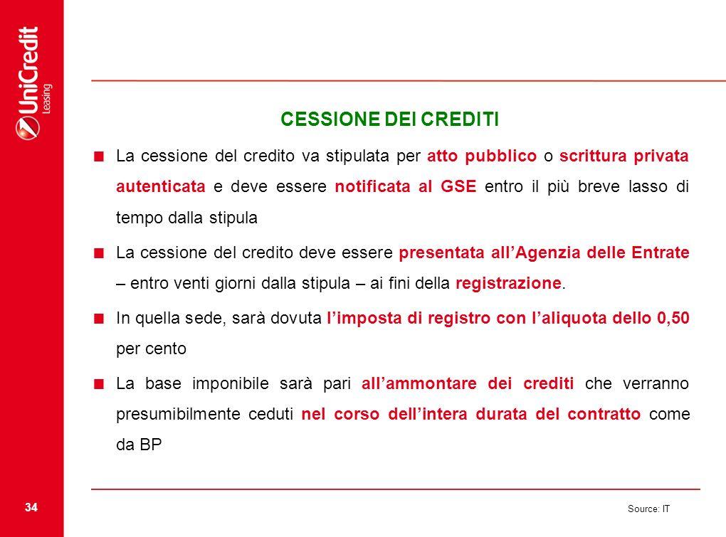 34 Source: IT CESSIONE DEI CREDITI La cessione del credito va stipulata per atto pubblico o scrittura privata autenticata e deve essere notificata al