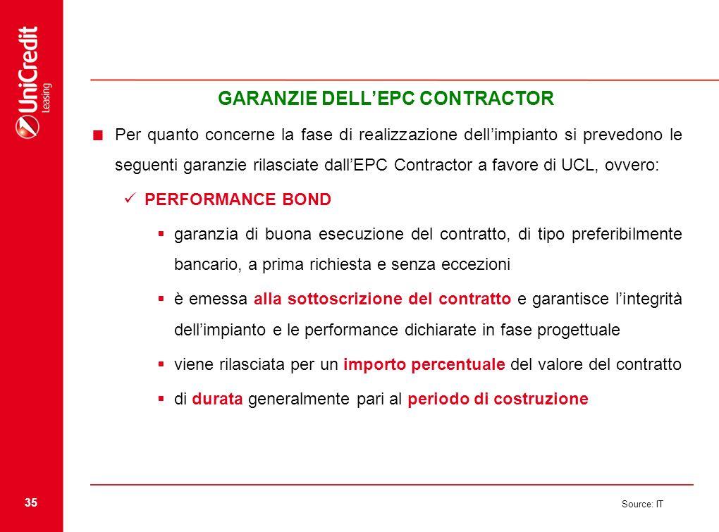 35 Source: IT GARANZIE DELLEPC CONTRACTOR Per quanto concerne la fase di realizzazione dellimpianto si prevedono le seguenti garanzie rilasciate dallE