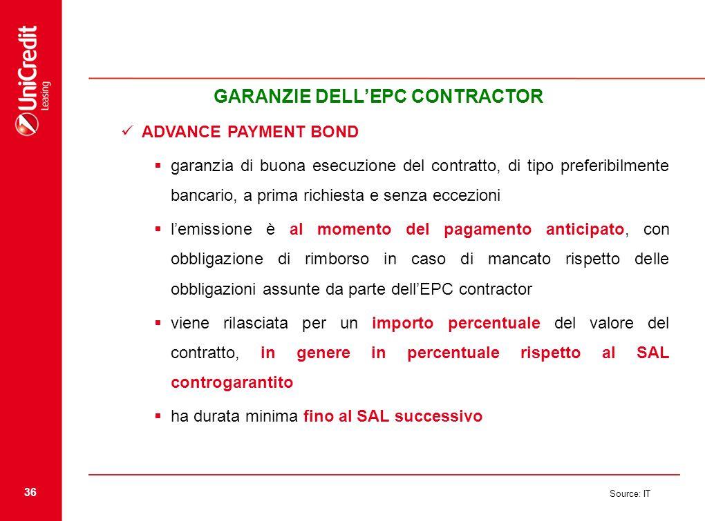 36 Source: IT GARANZIE DELLEPC CONTRACTOR ADVANCE PAYMENT BOND garanzia di buona esecuzione del contratto, di tipo preferibilmente bancario, a prima r